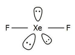 XeF2 polar or nonpolar?