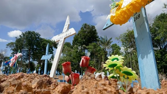 País ultrapassa 250 mil mortes por Covid