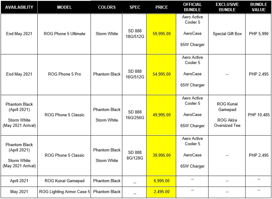 ROG Phone 5 Series Availability and Pricing