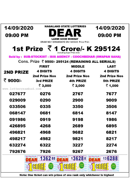 Nagaland State Dear Laxmi Lottery 14-09-2020 Today Result 9 PM