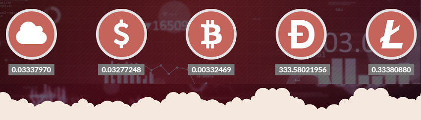 60 usd to btc us dollar to bitcoin fx convert