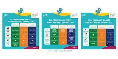 Paket brain academy online