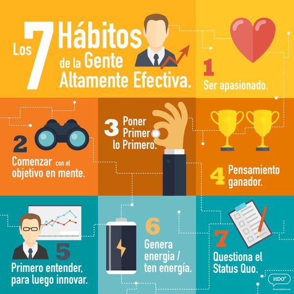 Los 7 Habitos De La Gente Altamente Efectiva Ebooks Y En Taringa