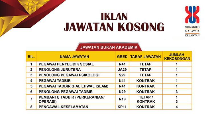 Jawatan Kosong di Universiti Malaysia Kelantan UMK