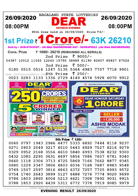 Nagaland State Lottery Sambad 26-09-2020 Today Result 8 PM