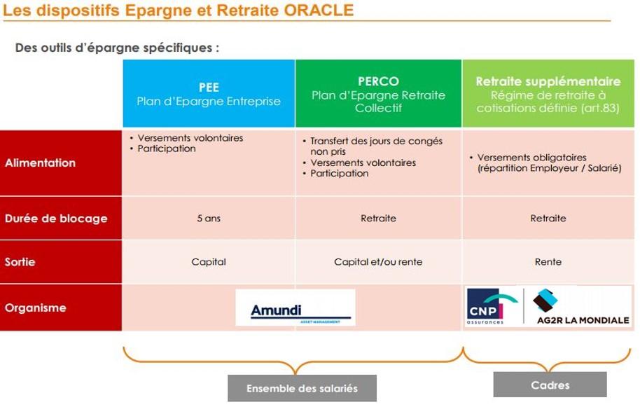 Cftc Cadres Oracle France Juillet 2017