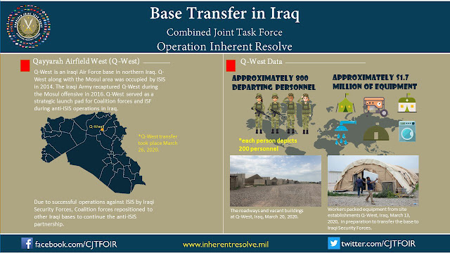 u-s-led-coalition-hands-over-key-base-to-iraqi-forces