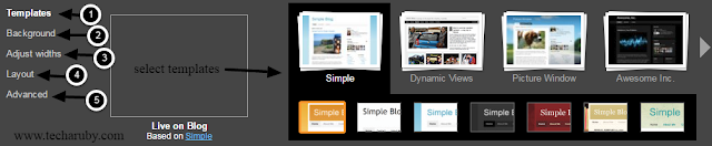 template customization in blogger