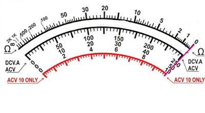 Skala meter Multitester