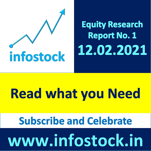 Equity Research Report Indi