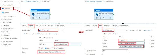 CopyData activity - SQL table to parquet