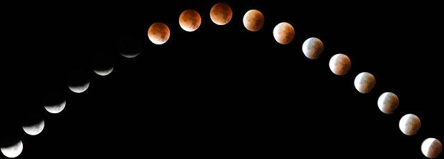 Manfaat Gerhana Bulan dan Matahari