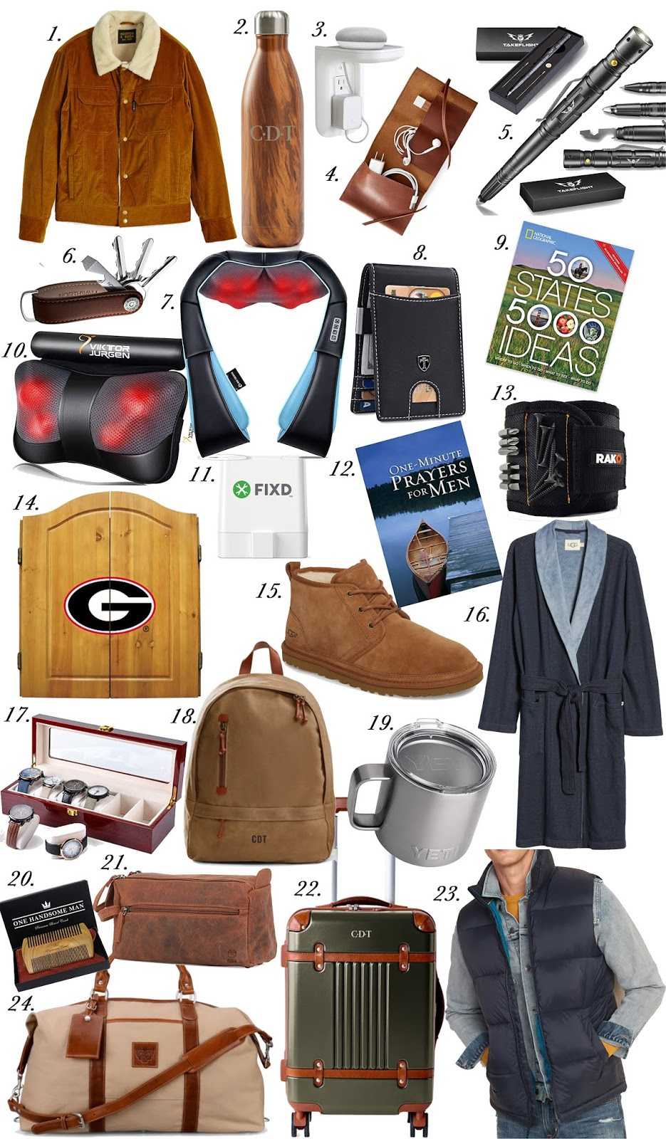 50 Gift Ideas for Men for Every Guy on your list - The Traveler, the chef, the griller, the organizer, neat men's gift ideas - Something Delightful Blog