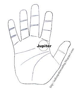 Lucky & Unlucky Signs On Mount Of Jupiter Palmistry