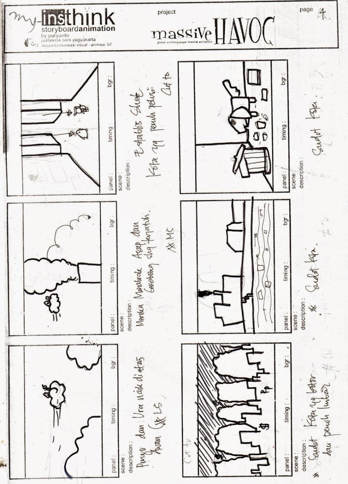 Tahap Awal Belajar Simulasi Visual