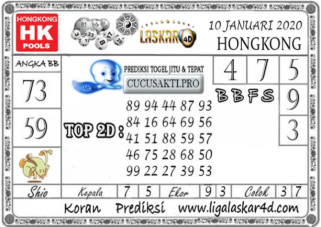 Prediksi Togel HONGKONG LASKAR4D 10 JANUARI 2020