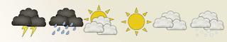 Cuaca harian www.simplenews.me