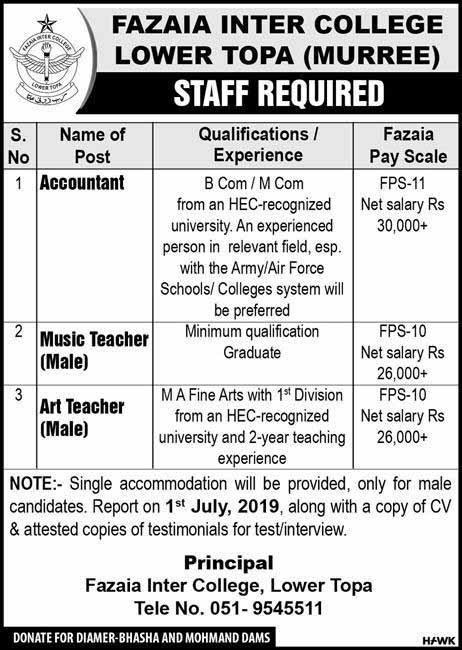 Fazaia Inter College Lower Toba Jobs 28 June 2019