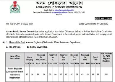 APSC-Recruitment-Junior-Engineer-Civil-Enforcement Inspector
