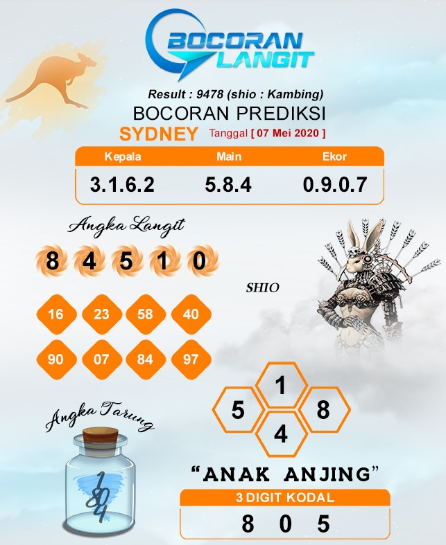 Prediksi Togel Sydney 07 Mei 2020 - Bocoran Langit