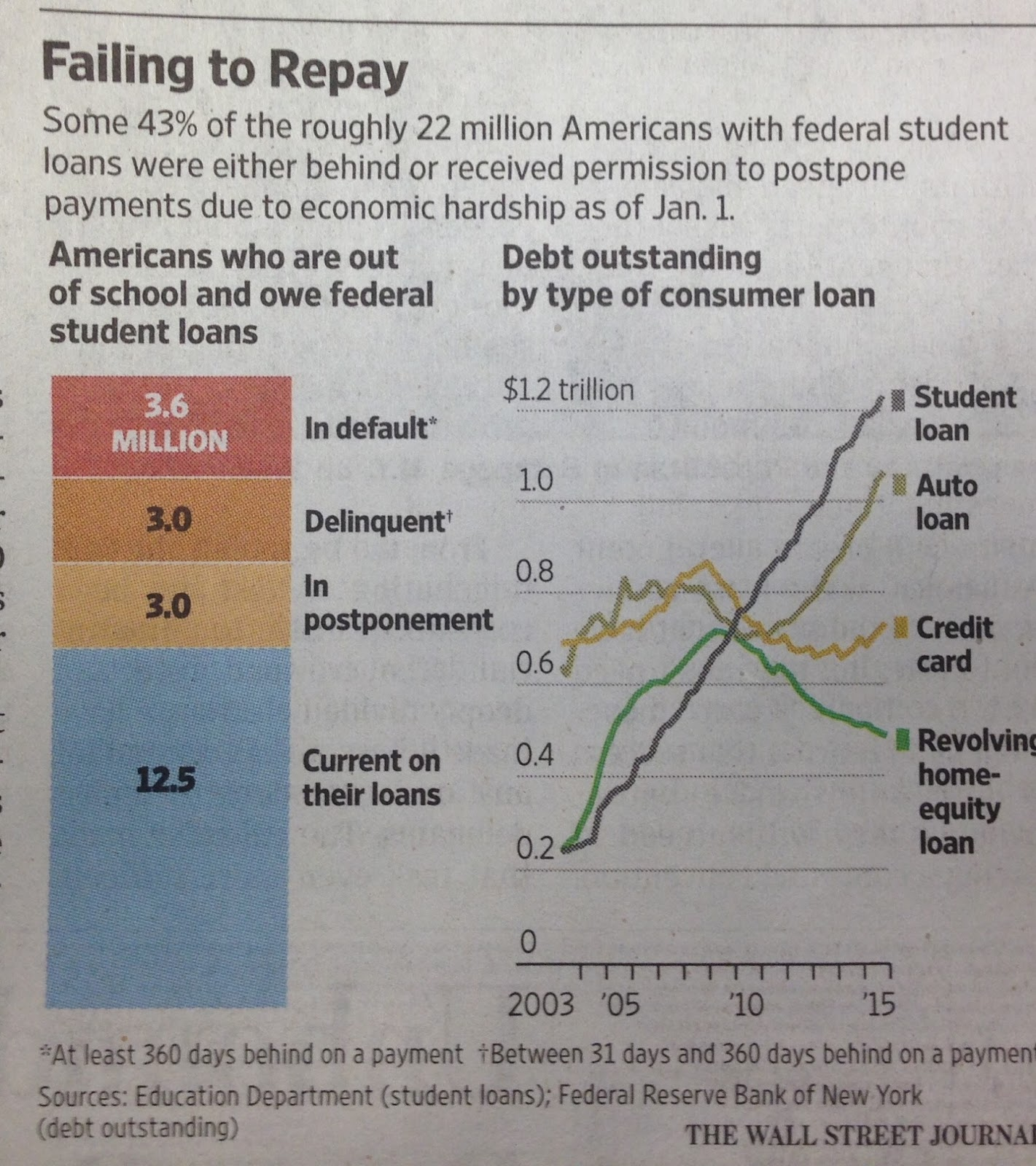 student loan crisis Just about every candidate has a plan to handle student loan debt but these supposed solutions are hype, really.
