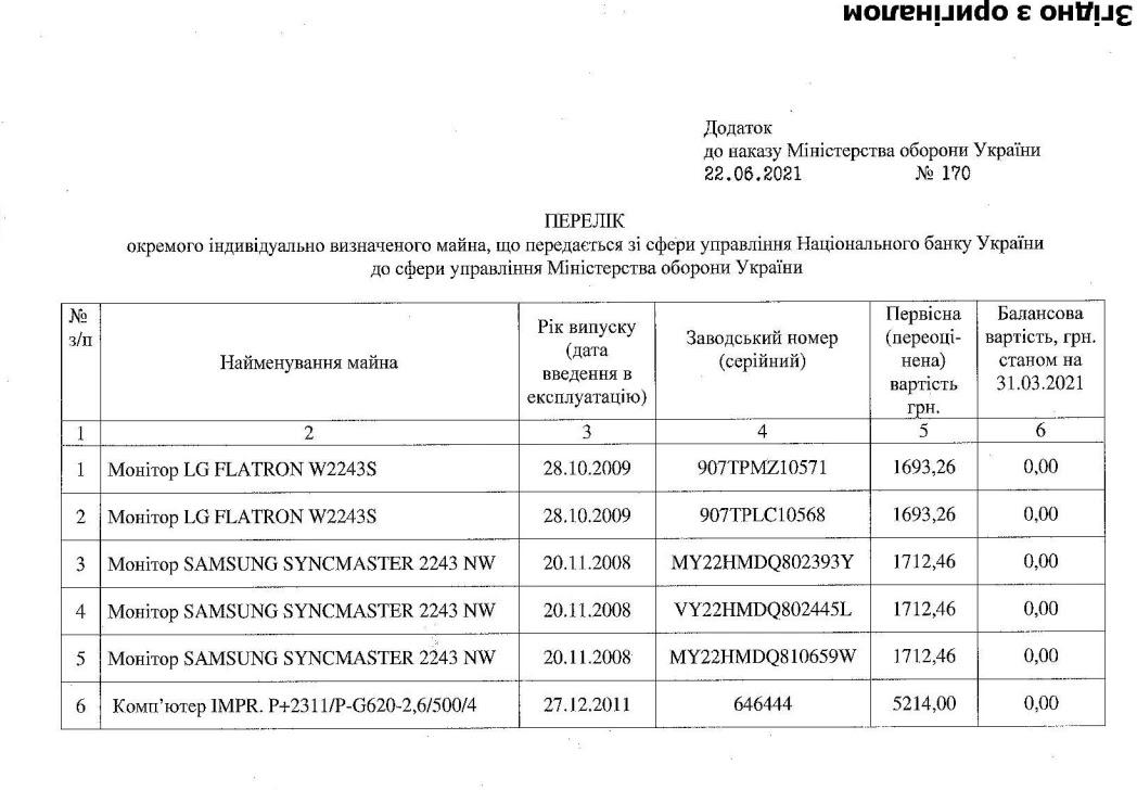 Нацбанк подарував Міноборони п'ять списаних комп'ютерів