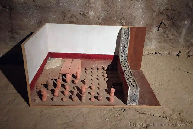 Liege Archeoforum Roman Villa Model