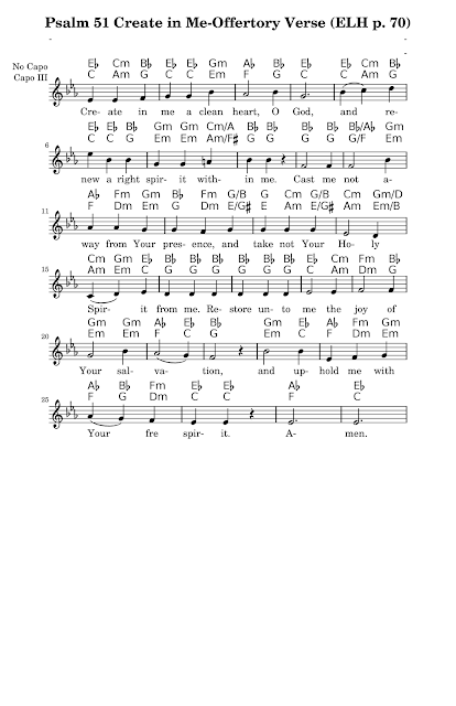 essays on psalms 8
