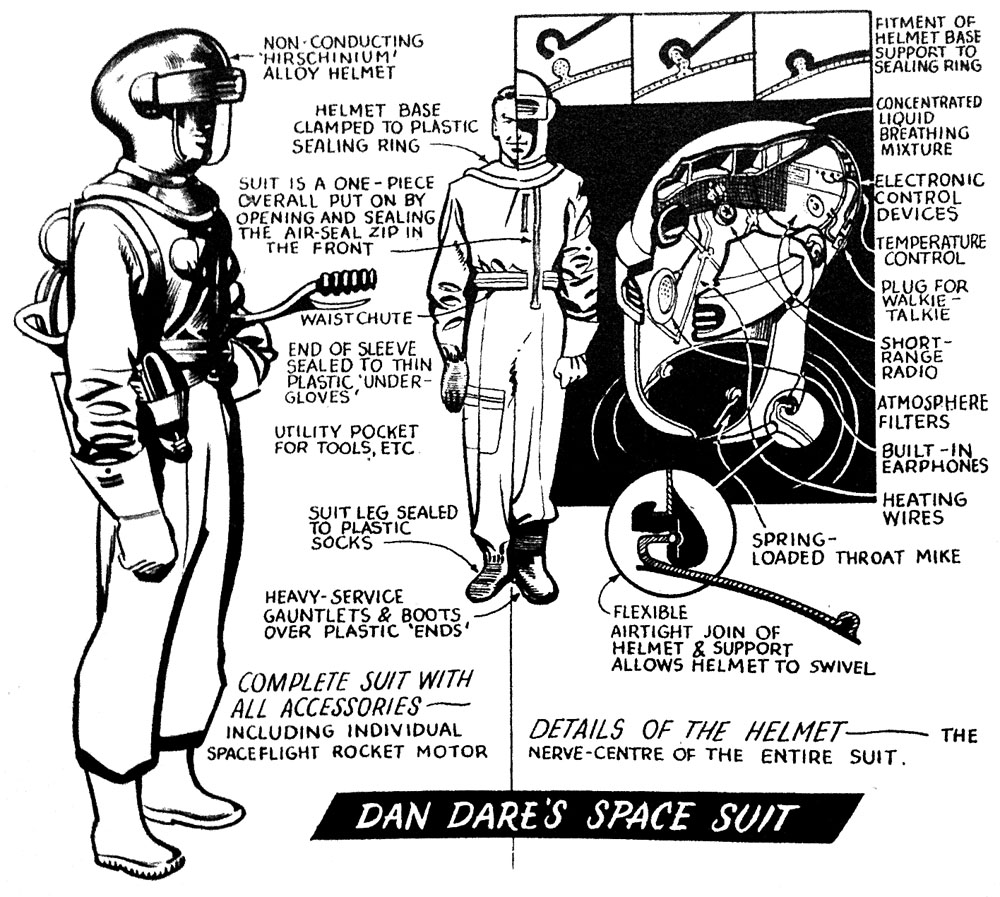 Parts of a Space Suit - Pics about space