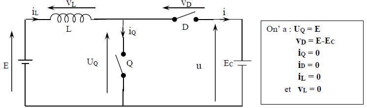 Schéma équivalent d'un Hacheur parallèle pour t ∈[ βT, T]