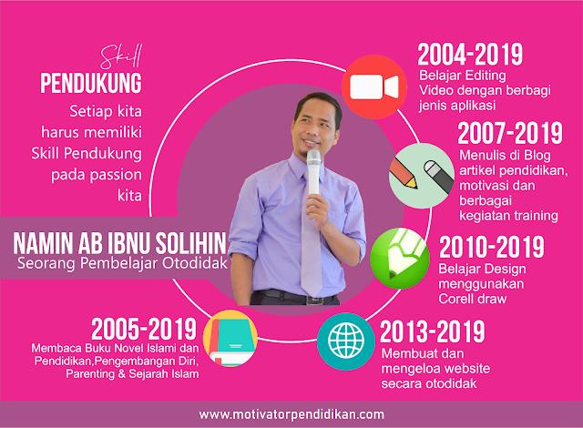 Personal Branding melalui Blog ala PAK Namin AB Ibnu Solihin
