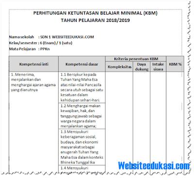 KKM Kelas 6 SD/MI Kurikulum 2013 Revisi 2018