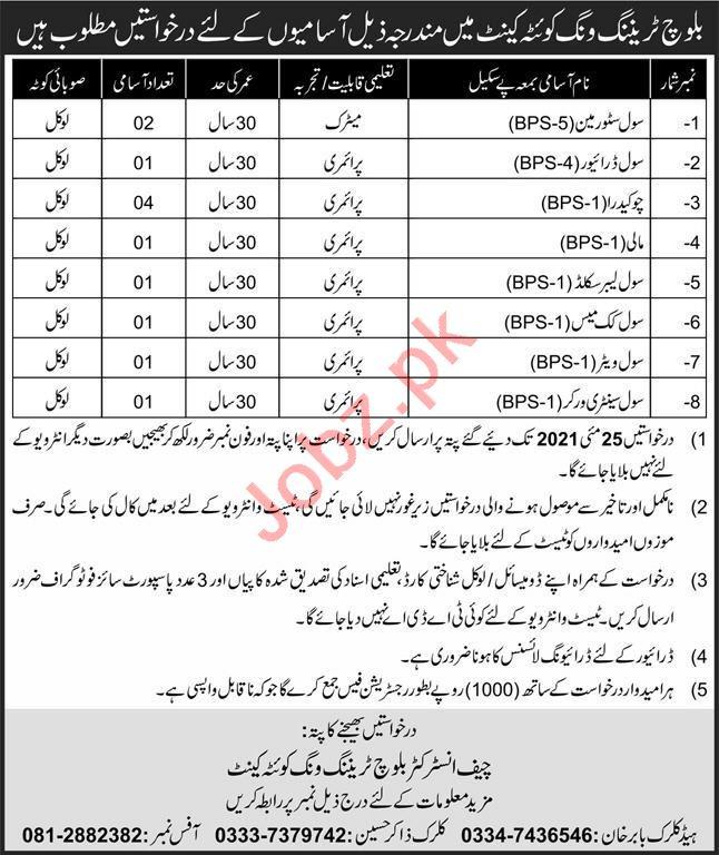 Jobs in Pakistan Army Baloch Training Wing Quetta Cantt Jobs 2021