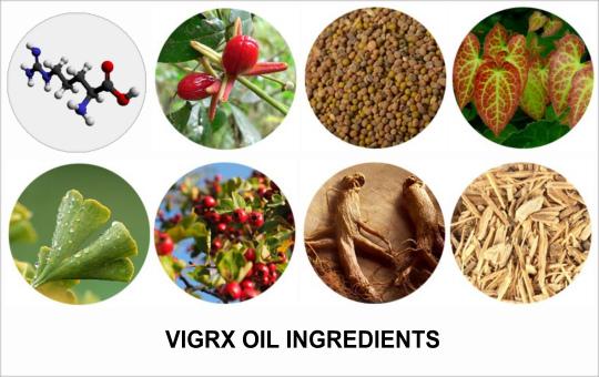 VigRx Oil Ingredients