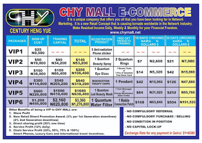 Best Chymall New Retail Online Shopping Stores