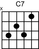 c7 chord guitar kunci gitar