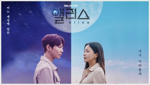 Drama Korea | Alice (2020)