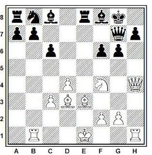 Posición de la partida de ajedrez Malinin - Knishenko (Leningrado, 1989)