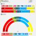 SWEDEN <br/>Sentio poll   November 2017