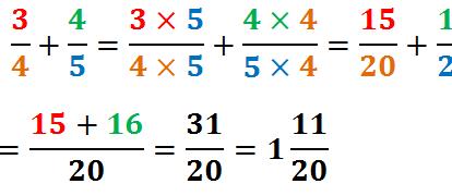 Cara Mudah Menghitung Pecahan Persen atau Perseratus
