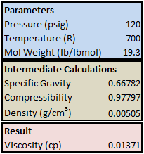 Calculate Viscosity of Natural Gas with Excel | Excel