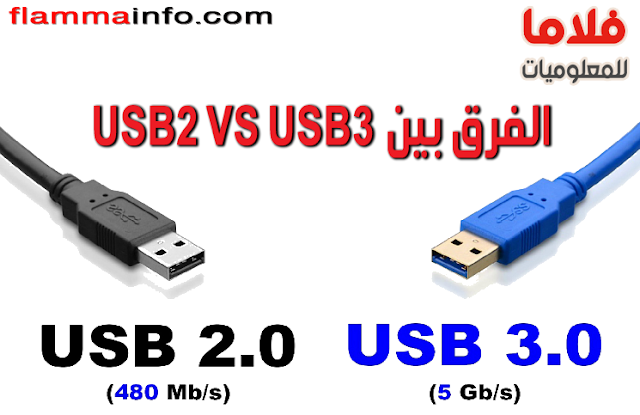 The difference between USB2 VS USB3