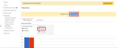 Cara Agar Artikel Cepat Terindex Google Dalam Waktu 5 Menit Terbaru