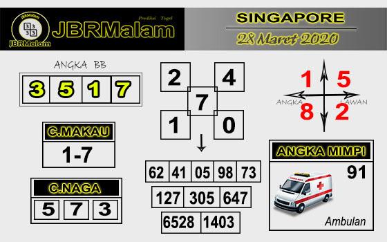 Prediksi Singapore Sabtu 28 Maret 2020 - JBR Malam SGP