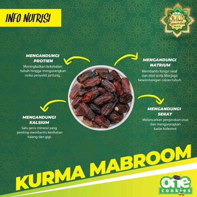 Info Nutrisi Kurma Mabroom