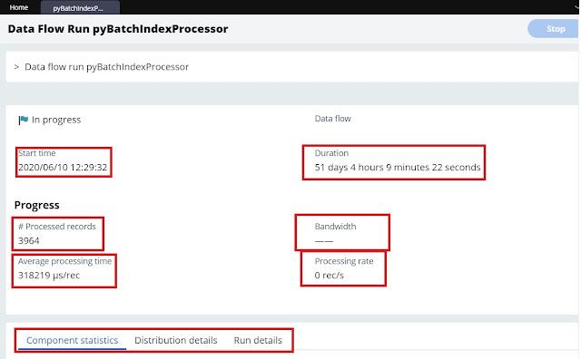 data flow for queue processor