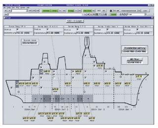 Система контроля повреждений в результате ведения боевых действий (BDCS)