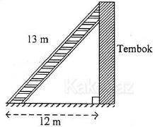 Sebuah tangga bersandar pada tembok