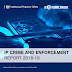 Guest Post: UK IPO Annual IP crime and enforcement report for 2018-2019