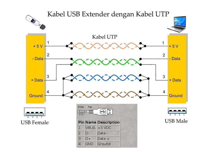 Usb Port Schematic